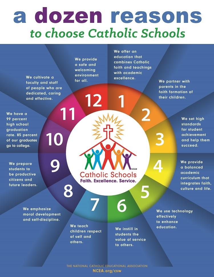 The Catholic School Community